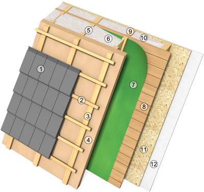 zimmermeister modernisieren energetische modernisierung. Black Bedroom Furniture Sets. Home Design Ideas